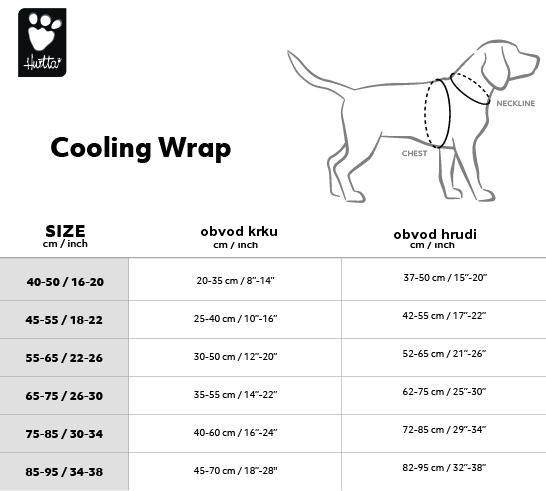 TABULKA VELIKOSTÍ Hurtta Cooling Wrap